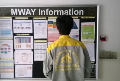 Bảng thông báo tiện ích